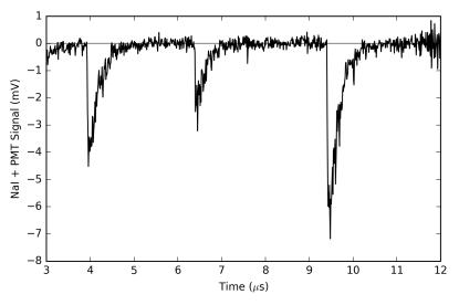 NaI_gamma-rays
