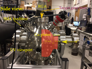 A target chamber designed to study the annihilation lifetime of metastable 2S atoms.